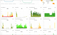 security dashboard threat intelligence